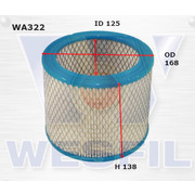 Air Filter to suit Mitsubishi L300 Express 1.6L 11/81-10/86